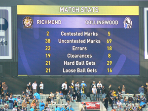 The scoreboard at the footy game. It takes quite a while to understand how these numbers get up there.